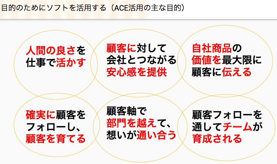 ACEの導入の主な目的